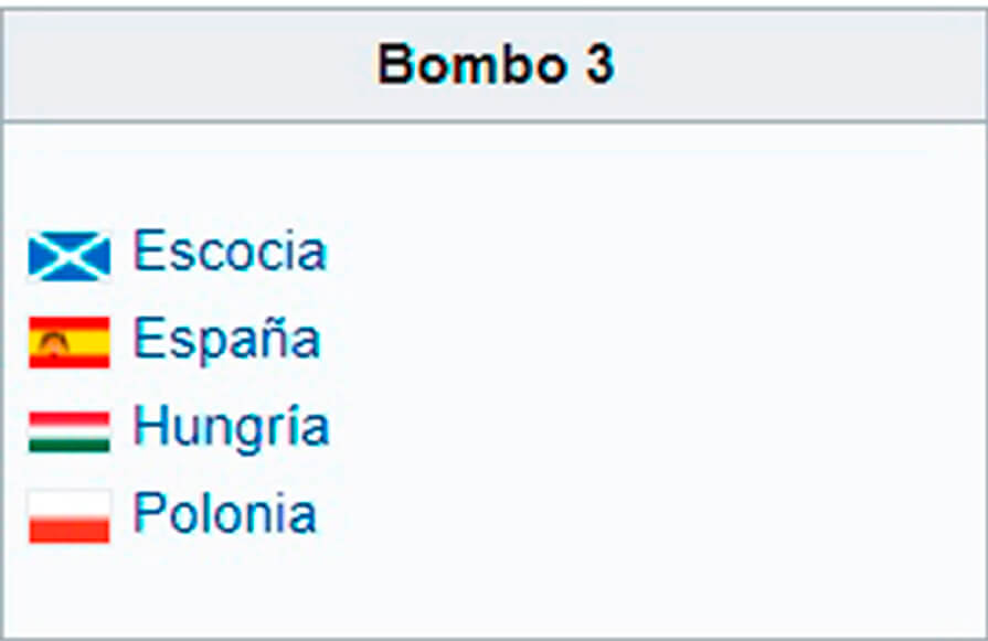 Grupos Mundial de Fútbol 1978