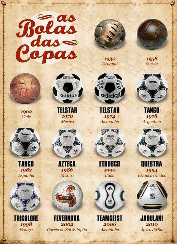 Pelotas Balón Mundial de Fútbol