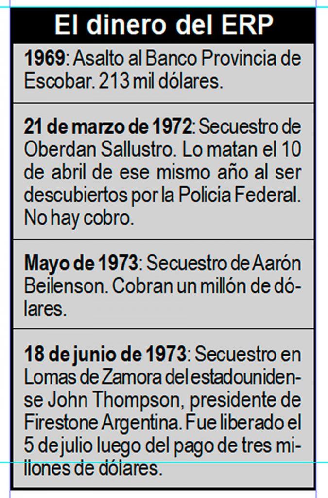 Diarios y Periodismo: Lanata